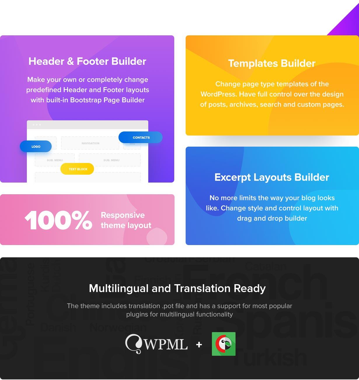 Miro - Business Consulting WordPress Theme - 2